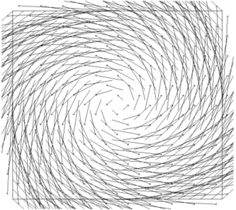 Vector field given by vectors of the form (-y, x)