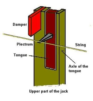 Upper part of a jack